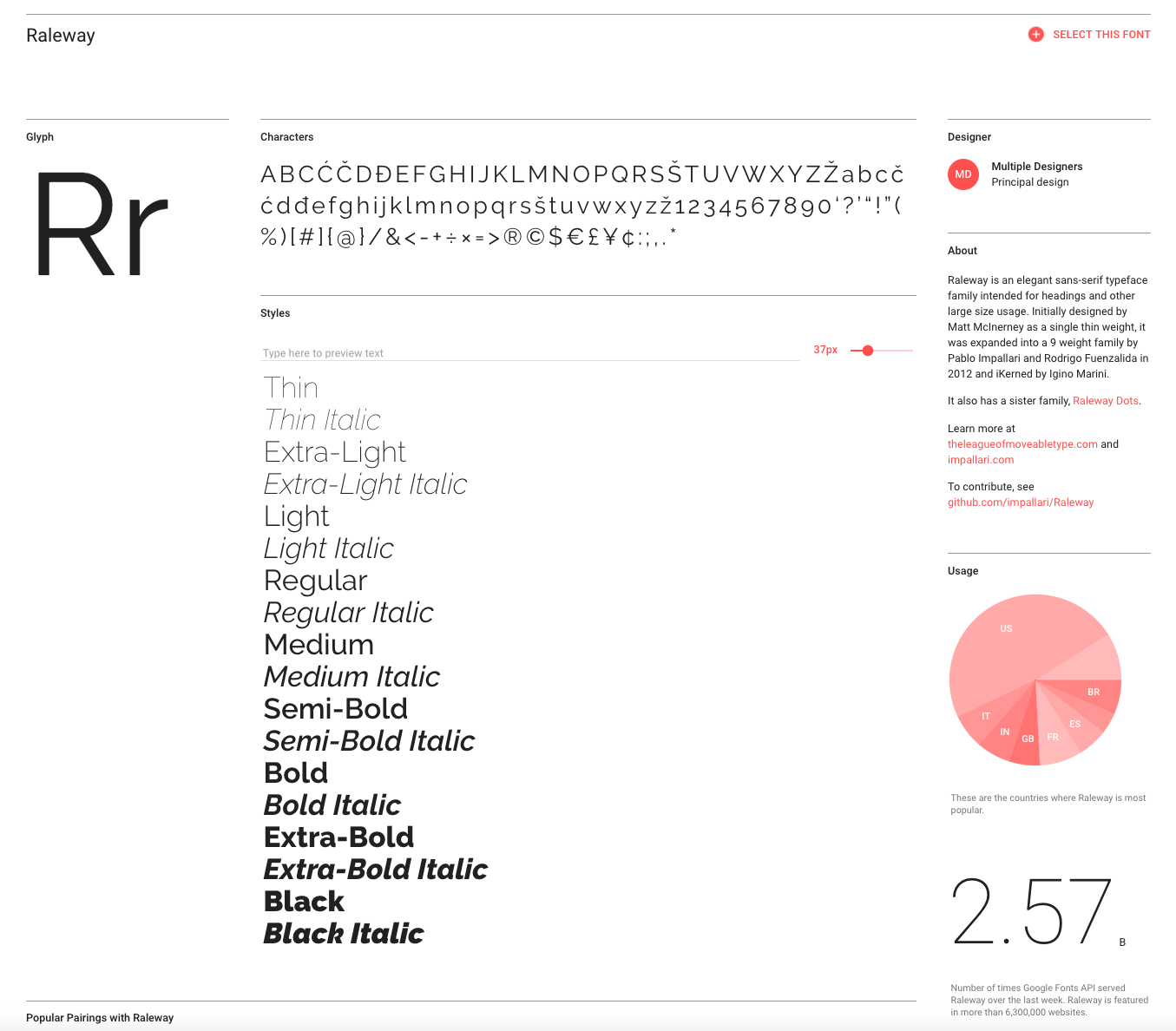 Resultado Raleway en google Fonts