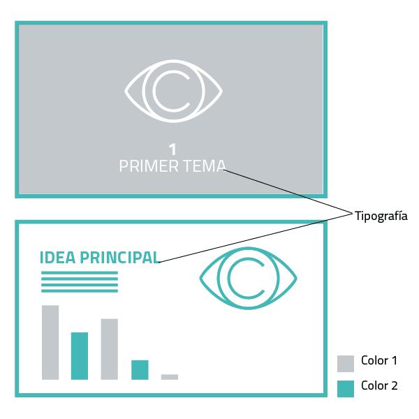 Identidad visual en las presentaciones